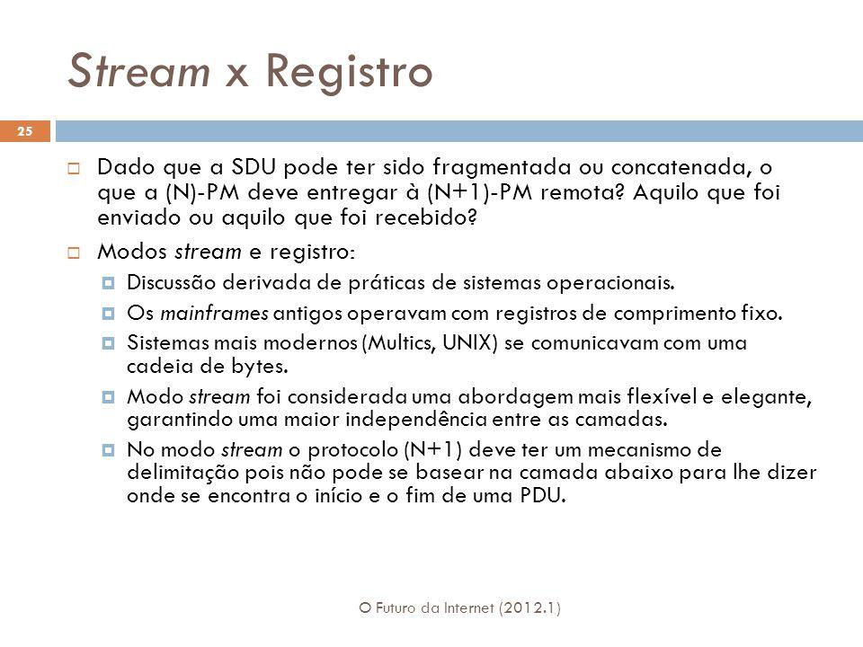 Stream x Registro O Futuro da Internet (2012.1) 25 Dado que a SDU pode ter sido fragmentada ou concatenada, o que a (N)-PM deve entregar à (N+1)-PM re