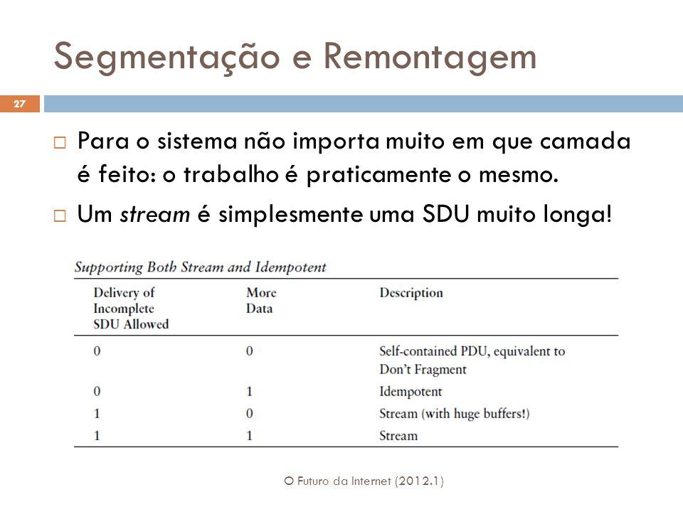 Segmentação e Remontagem O Futuro da Internet (2012.1) 27 Para o sistema não importa muito em que camada é feito: o trabalho é praticamente o mesmo. U