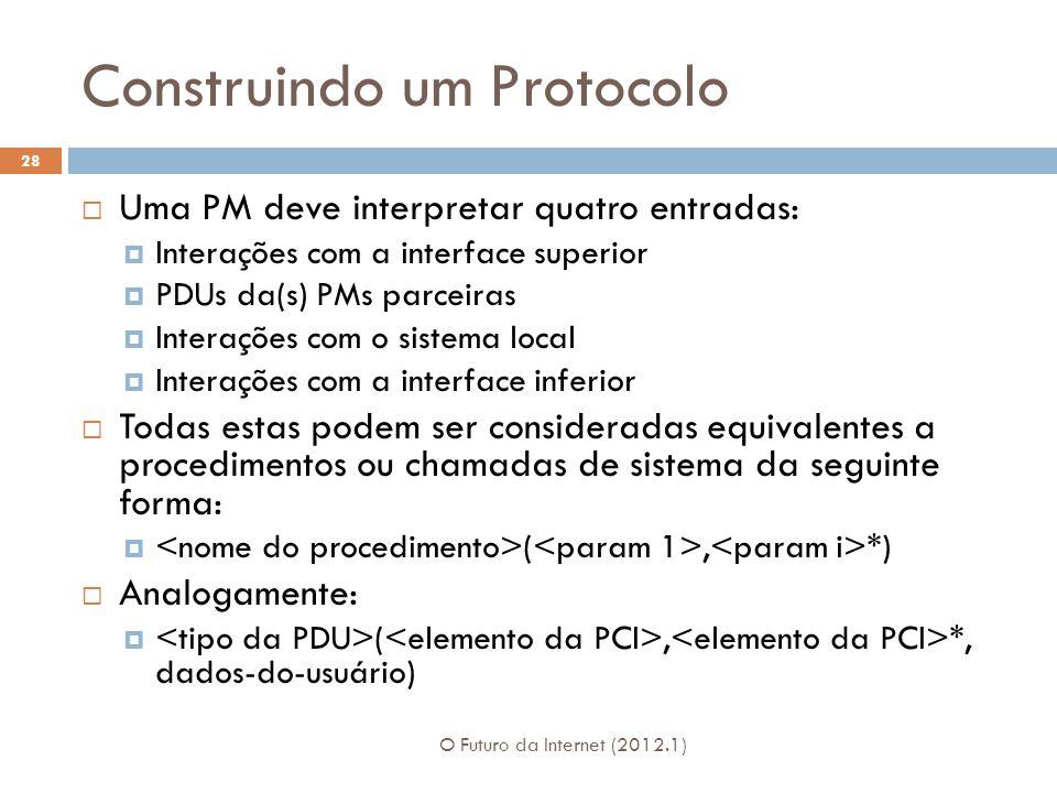 Construindo um Protocolo O Futuro da Internet (2012.1) 28 Uma PM deve interpretar quatro entradas: Interações com a interface superior PDUs da(s) PMs