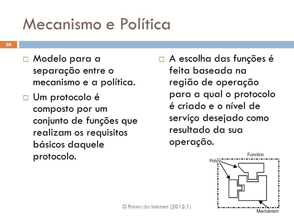 Mecanismo e Política Modelo para a separação entre o mecanismo e a política. Um protocolo é composto por um conjunto de funções que realizam os requis