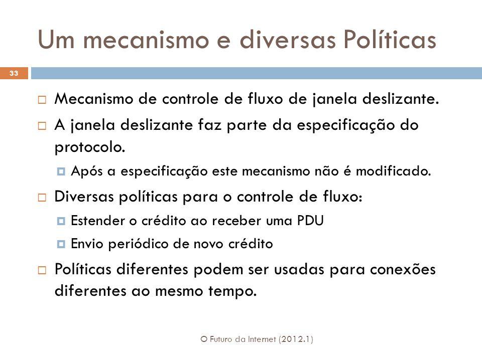 Um mecanismo e diversas Políticas O Futuro da Internet (2012.1) 33 Mecanismo de controle de fluxo de janela deslizante. A janela deslizante faz parte