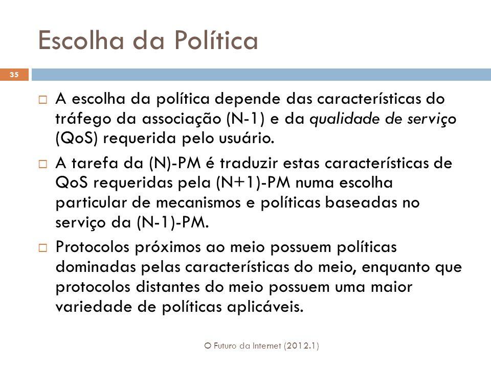 Escolha da Política O Futuro da Internet (2012.1) 35 A escolha da política depende das características do tráfego da associação (N-1) e da qualidade d