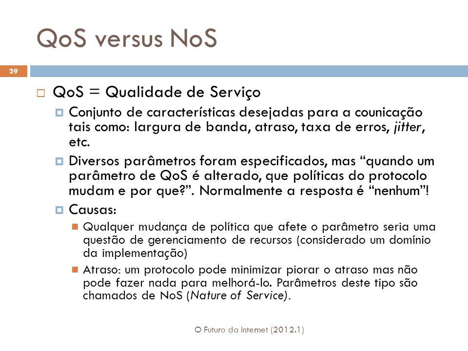 QoS versus NoS O Futuro da Internet (2012.1) 39 QoS = Qualidade de Serviço Conjunto de características desejadas para a counicação tais como: largura