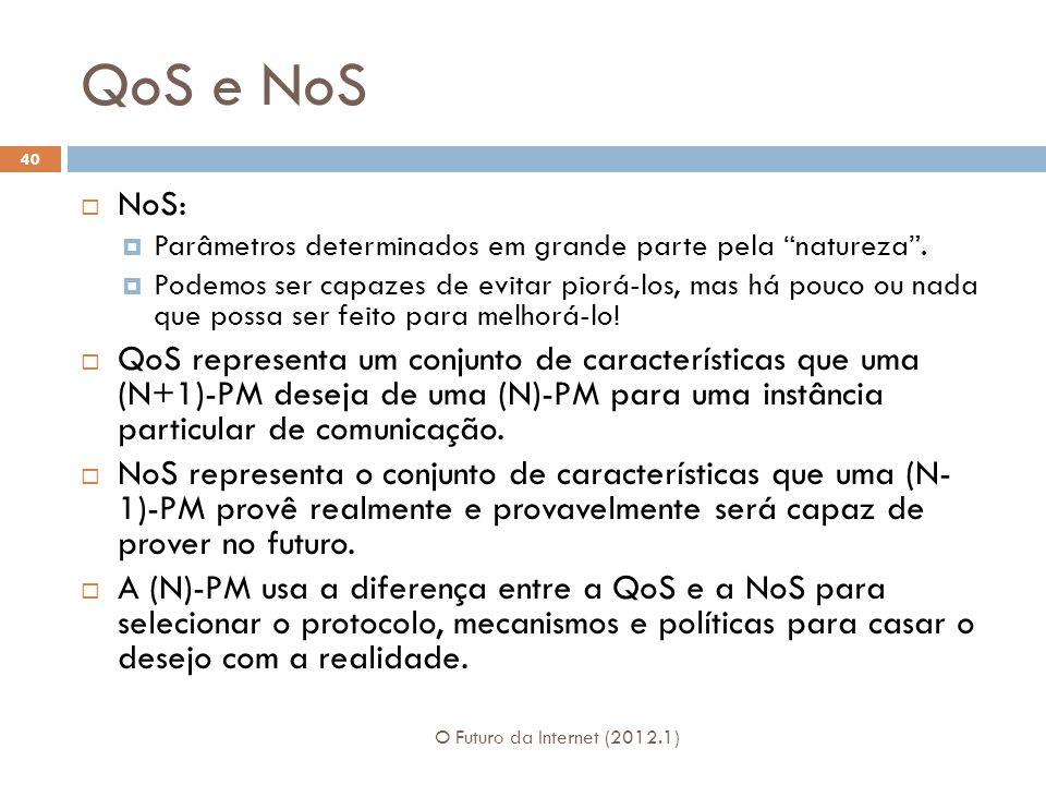 QoS e NoS O Futuro da Internet (2012.1) 40 NoS: Parâmetros determinados em grande parte pela natureza. Podemos ser capazes de evitar piorá-los, mas há