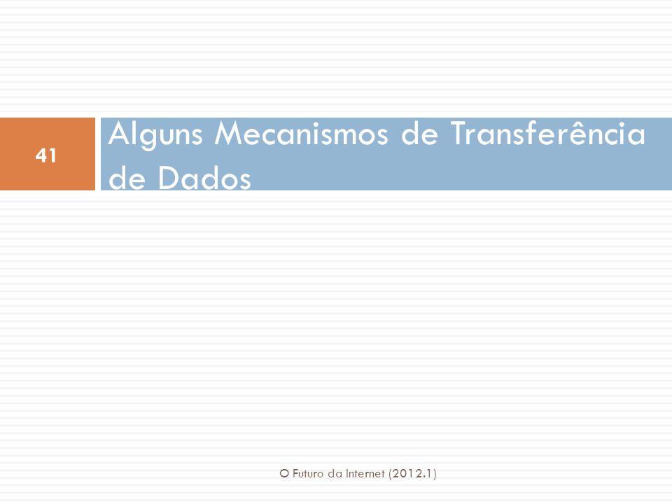Alguns Mecanismos de Transferência de Dados 41 O Futuro da Internet (2012.1)