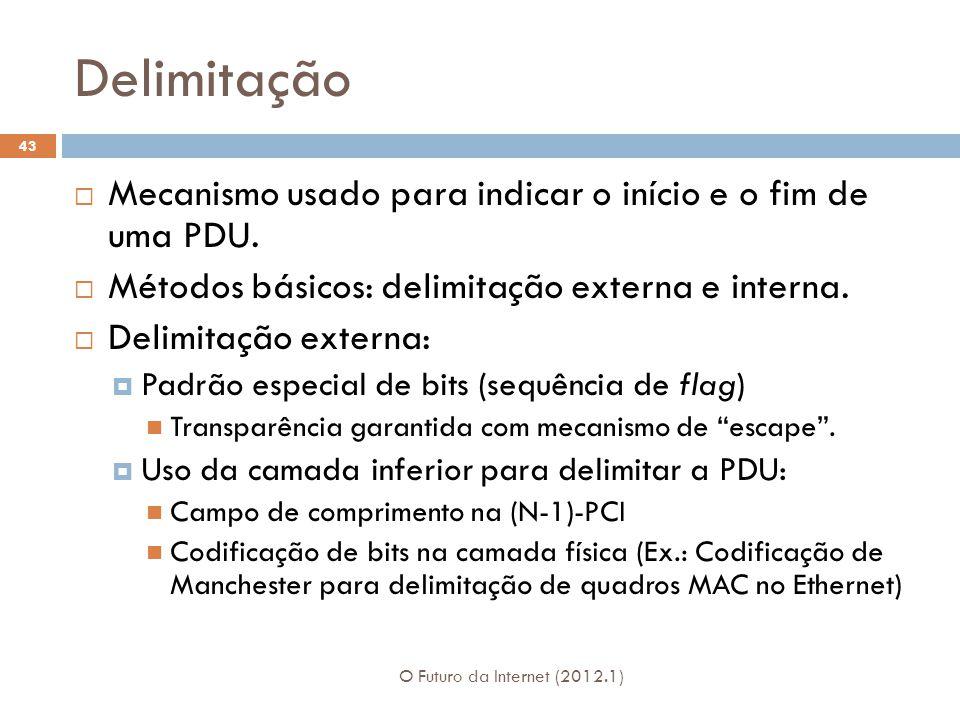 Delimitação O Futuro da Internet (2012.1) 43 Mecanismo usado para indicar o início e o fim de uma PDU. Métodos básicos: delimitação externa e interna.