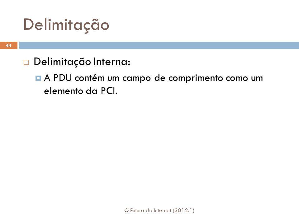 Delimitação O Futuro da Internet (2012.1) 44 Delimitação Interna: A PDU contém um campo de comprimento como um elemento da PCI.