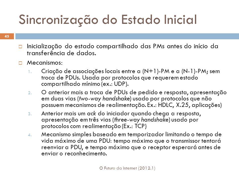 Sincronização do Estado Inicial O Futuro da Internet (2012.1) 45 Inicialização do estado compartilhado das PMs antes do início da transferência de dad