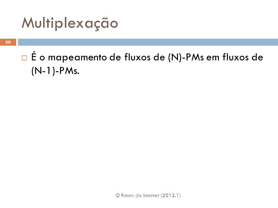 Multiplexação O Futuro da Internet (2012.1) 50 É o mapeamento de fluxos de (N)-PMs em fluxos de (N-1)-PMs.