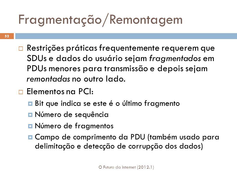 Fragmentação/Remontagem O Futuro da Internet (2012.1) 52 Restrições práticas frequentemente requerem que SDUs e dados do usuário sejam fragmentados em
