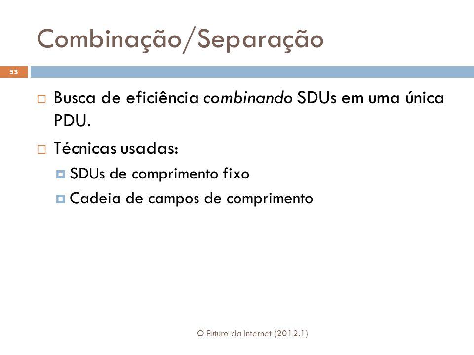 Combinação/Separação O Futuro da Internet (2012.1) 53 Busca de eficiência combinando SDUs em uma única PDU. Técnicas usadas: SDUs de comprimento fixo