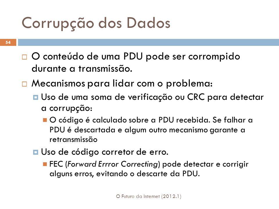 Corrupção dos Dados O Futuro da Internet (2012.1) 54 O conteúdo de uma PDU pode ser corrompido durante a transmissão. Mecanismos para lidar com o prob
