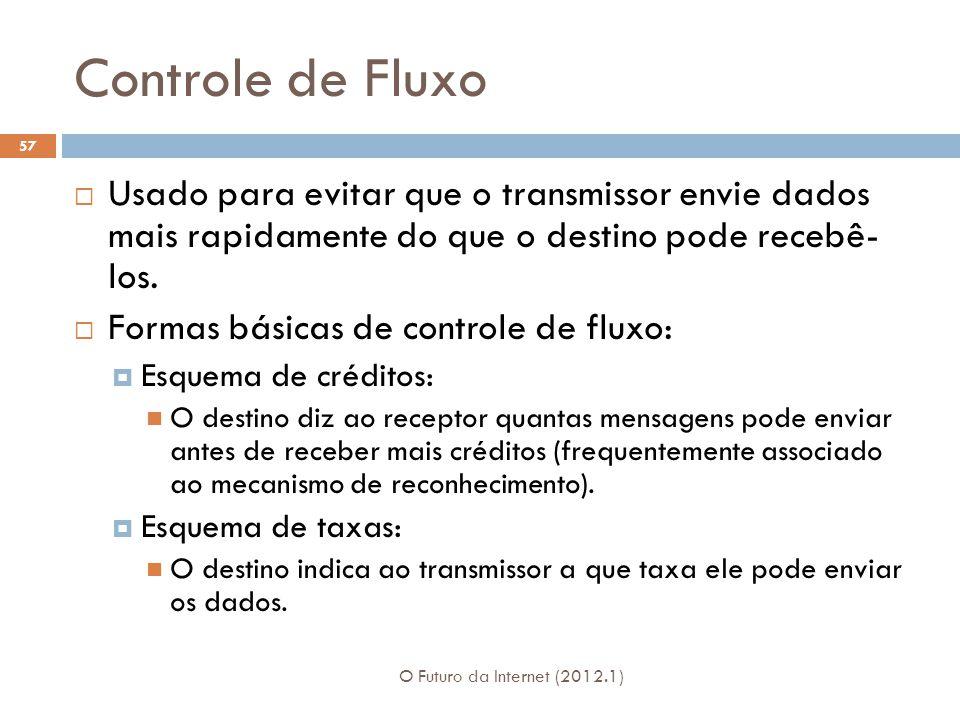 Controle de Fluxo O Futuro da Internet (2012.1) 57 Usado para evitar que o transmissor envie dados mais rapidamente do que o destino pode recebê- los.