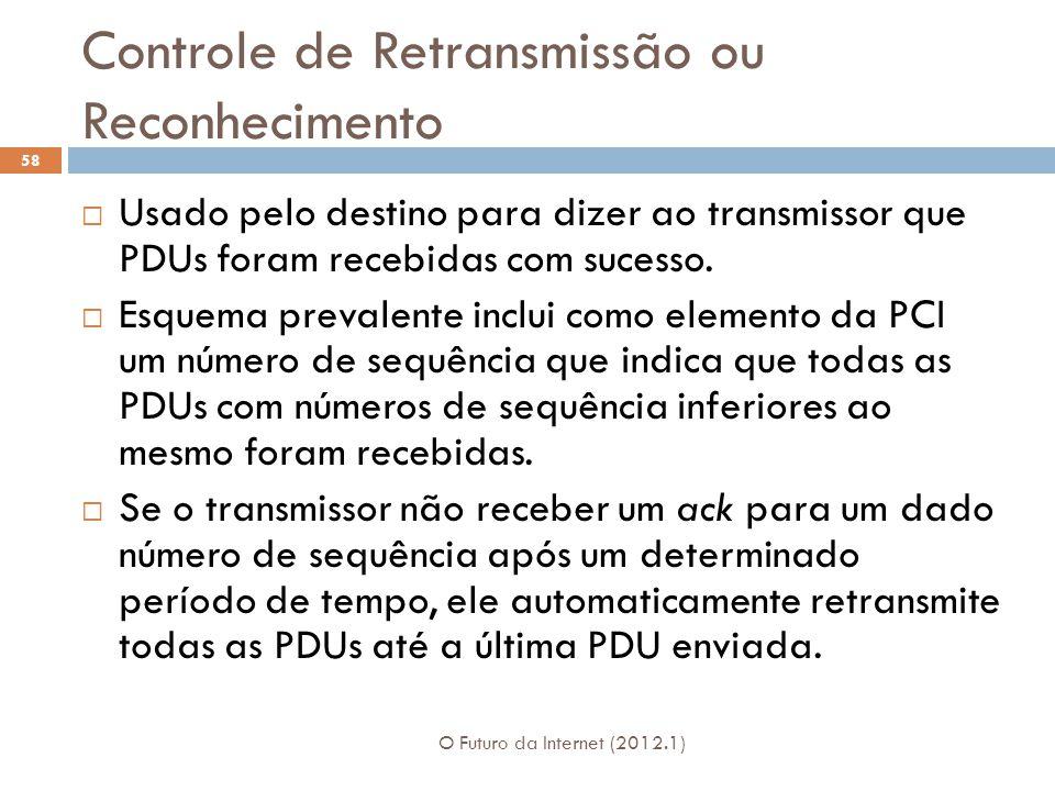 Controle de Retransmissão ou Reconhecimento O Futuro da Internet (2012.1) 58 Usado pelo destino para dizer ao transmissor que PDUs foram recebidas com
