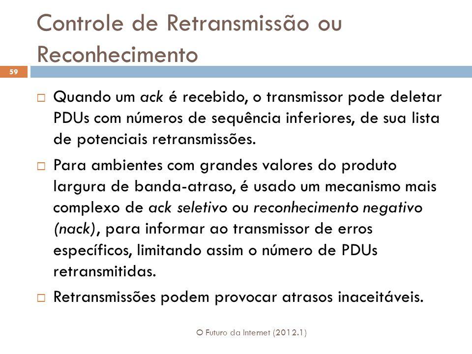 Controle de Retransmissão ou Reconhecimento O Futuro da Internet (2012.1) 59 Quando um ack é recebido, o transmissor pode deletar PDUs com números de