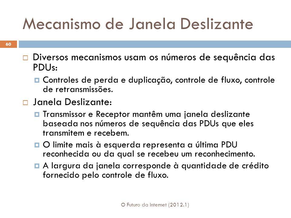 Mecanismo de Janela Deslizante O Futuro da Internet (2012.1) 60 Diversos mecanismos usam os números de sequência das PDUs: Controles de perda e duplic