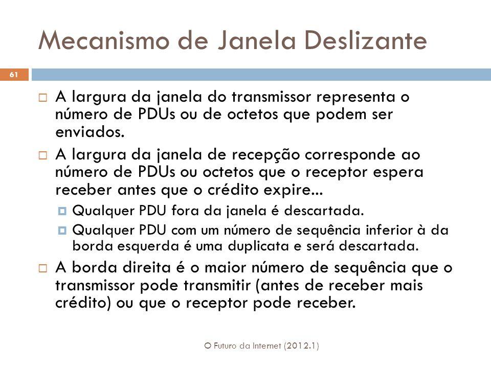 Mecanismo de Janela Deslizante O Futuro da Internet (2012.1) 61 A largura da janela do transmissor representa o número de PDUs ou de octetos que podem