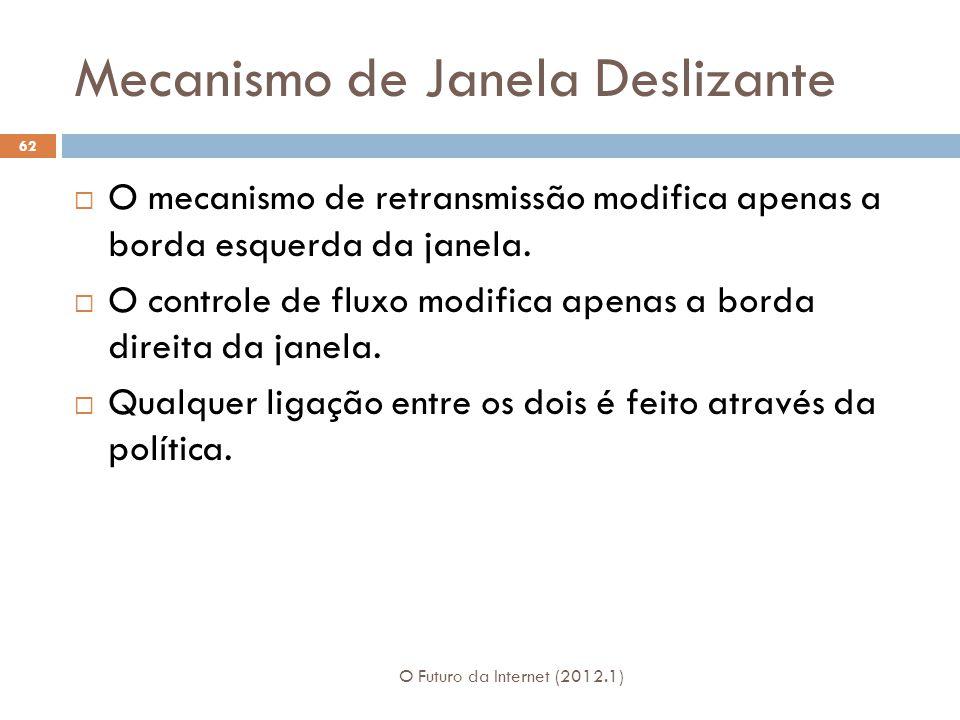 Mecanismo de Janela Deslizante O Futuro da Internet (2012.1) 62 O mecanismo de retransmissão modifica apenas a borda esquerda da janela. O controle de