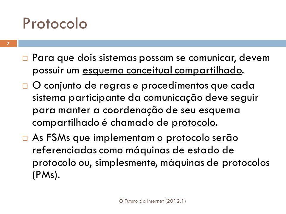 Protocolo O Futuro da Internet (2012.1) 7 Para que dois sistemas possam se comunicar, devem possuir um esquema conceitual compartilhado. O conjunto de