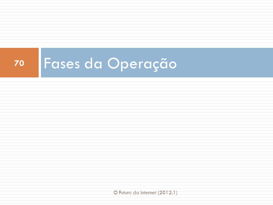 Fases da Operação 70 O Futuro da Internet (2012.1)