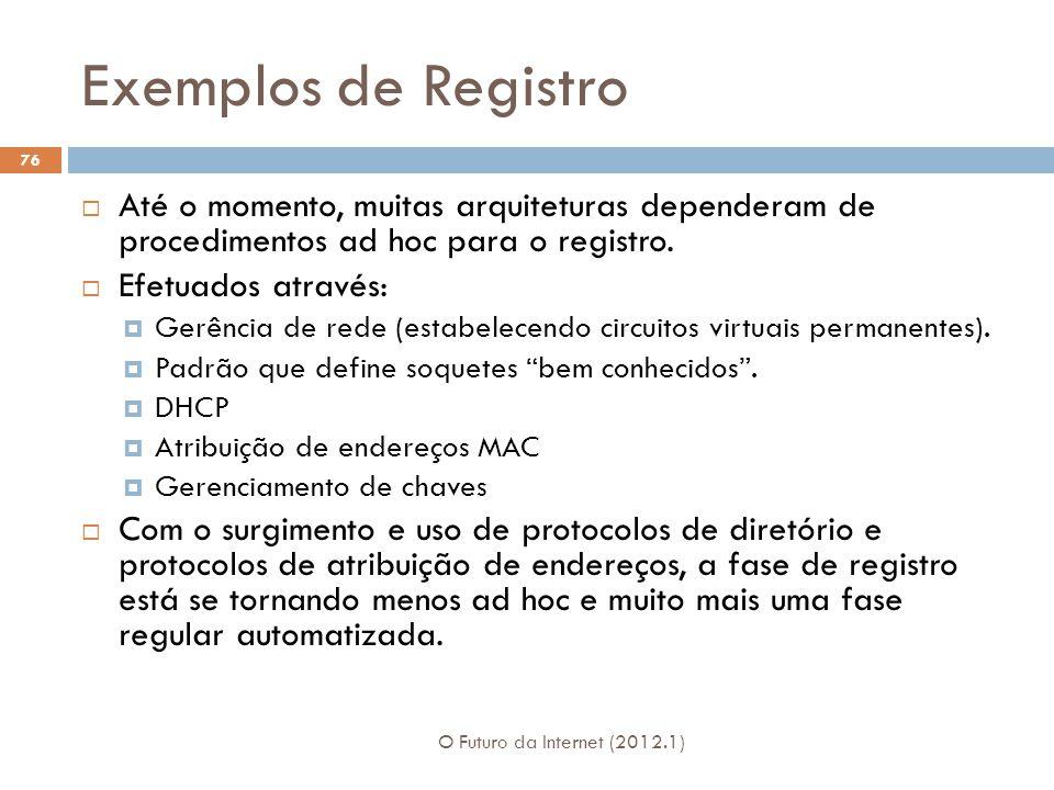 Exemplos de Registro O Futuro da Internet (2012.1) 76 Até o momento, muitas arquiteturas dependeram de procedimentos ad hoc para o registro. Efetuados