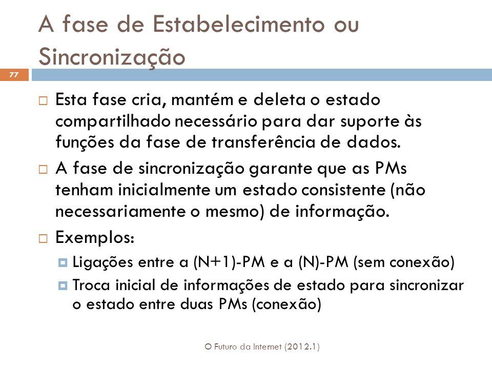 A fase de Estabelecimento ou Sincronização O Futuro da Internet (2012.1) 77 Esta fase cria, mantém e deleta o estado compartilhado necessário para dar