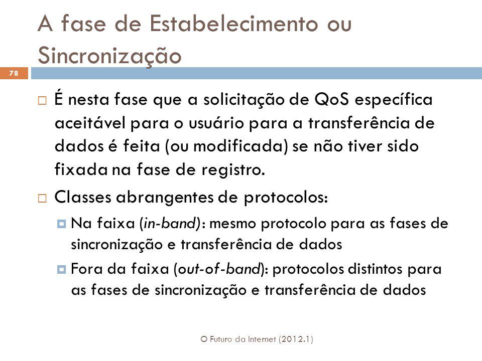 A fase de Estabelecimento ou Sincronização O Futuro da Internet (2012.1) 78 É nesta fase que a solicitação de QoS específica aceitável para o usuário