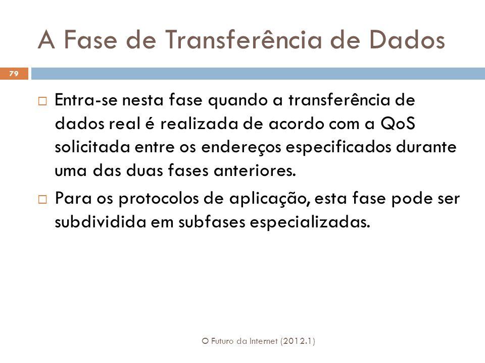 A Fase de Transferência de Dados O Futuro da Internet (2012.1) 79 Entra-se nesta fase quando a transferência de dados real é realizada de acordo com a