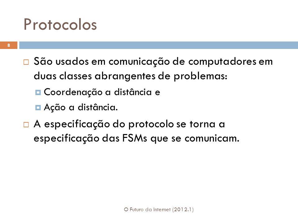 Protocolos O Futuro da Internet (2012.1) 8 São usados em comunicação de computadores em duas classes abrangentes de problemas: Coordenação a distância