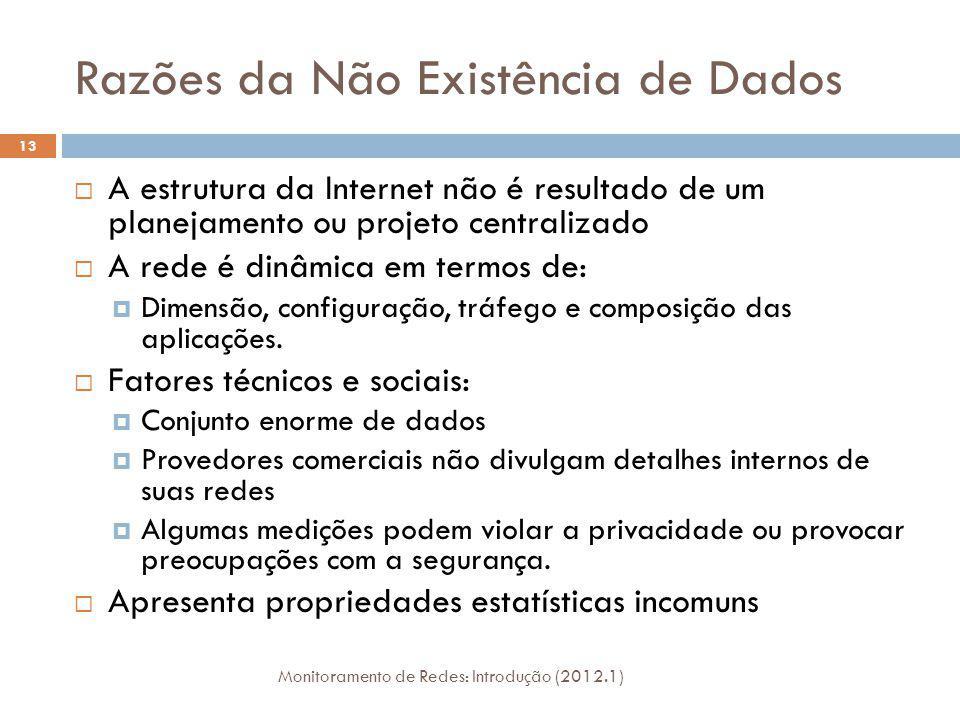 Razões da Não Existência de Dados A estrutura da Internet não é resultado de um planejamento ou projeto centralizado A rede é dinâmica em termos de: D