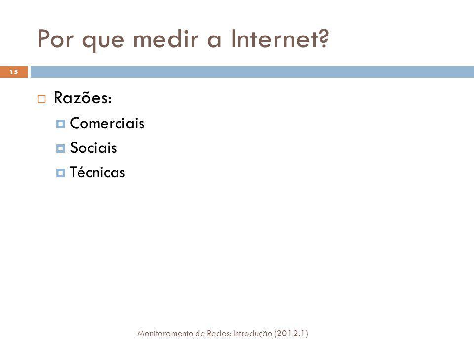 Por que medir a Internet? Razões: Comerciais Sociais Técnicas 15 Monitoramento de Redes: Introdução (2012.1)