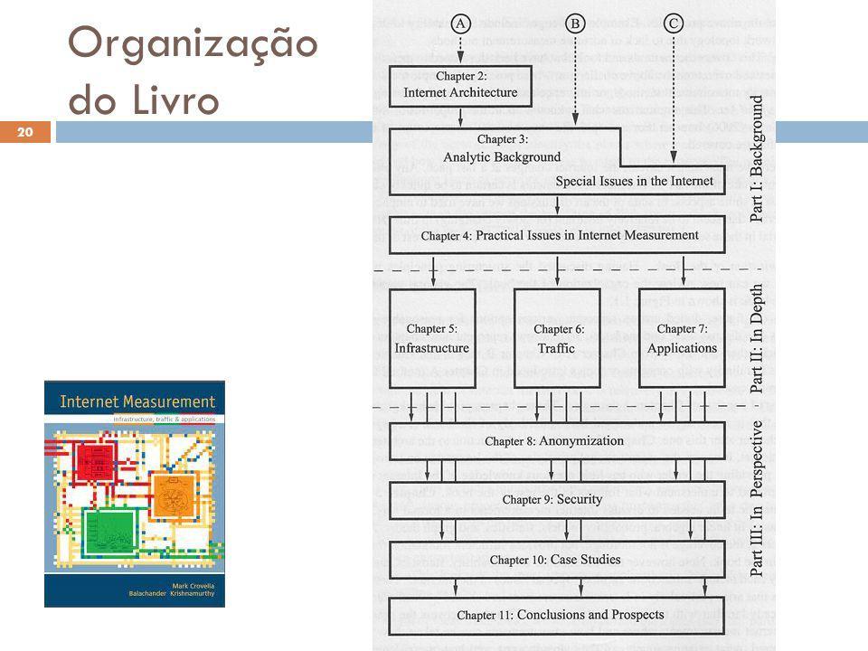 Organização do Livro 20