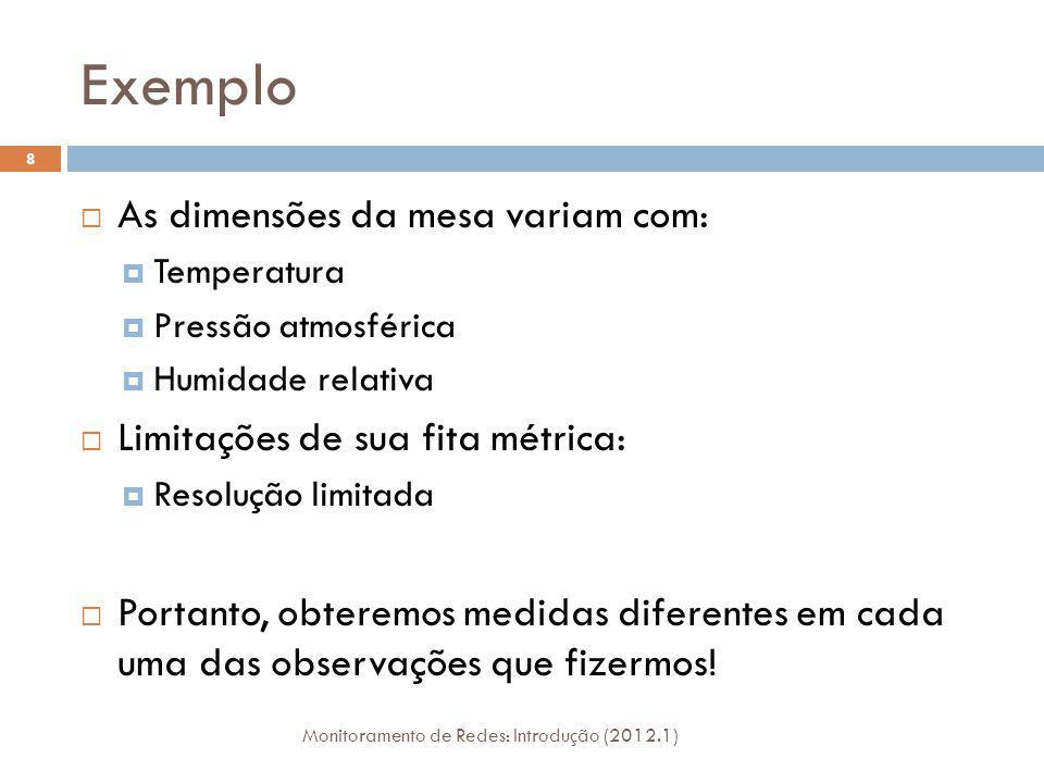 Exemplo Monitoramento de Redes: Introdução (2012.1) 8 As dimensões da mesa variam com: Temperatura Pressão atmosférica Humidade relativa Limitações de