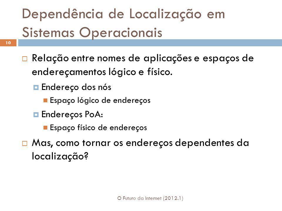 Dependência de Localização em Sistemas Operacionais O Futuro da Internet (2012.1) 10 Relação entre nomes de aplicações e espaços de endereçamentos lóg