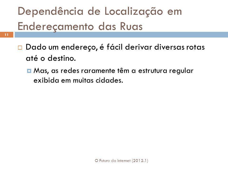 Dependência de Localização em Endereçamento das Ruas O Futuro da Internet (2012.1) 11 Dado um endereço, é fácil derivar diversas rotas até o destino.