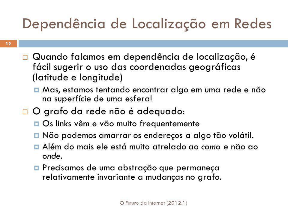 Dependência de Localização em Redes O Futuro da Internet (2012.1) 12 Quando falamos em dependência de localização, é fácil sugerir o uso das coordenad