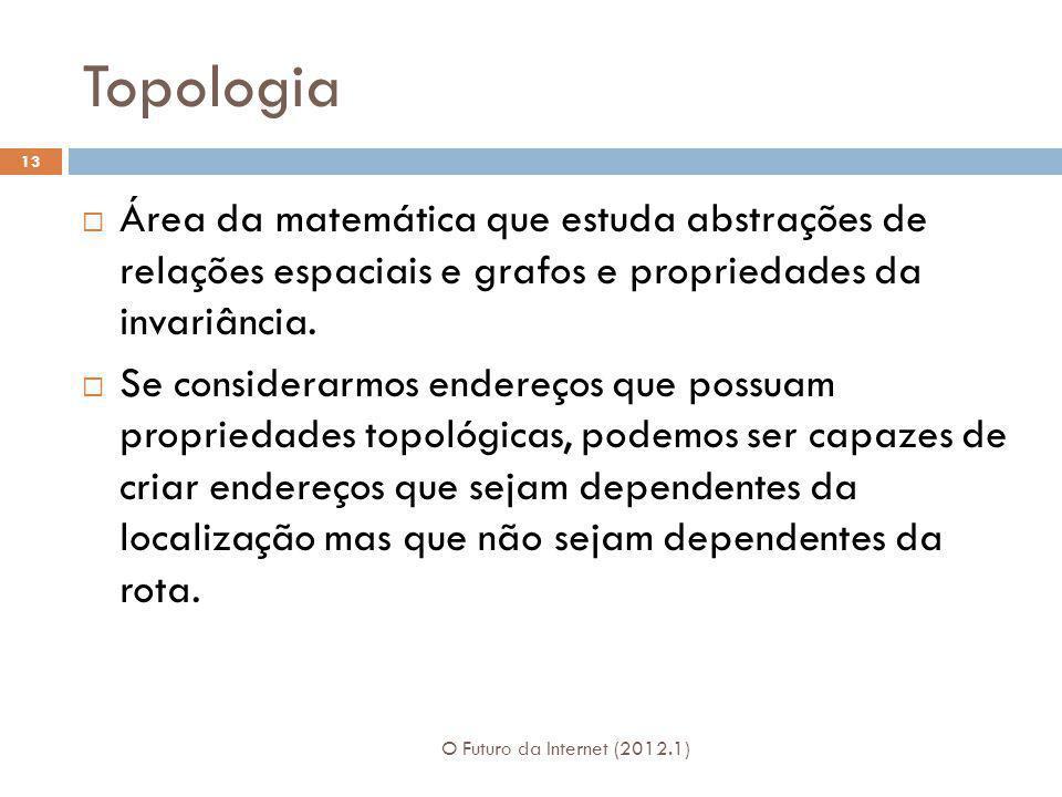 Topologia O Futuro da Internet (2012.1) 13 Área da matemática que estuda abstrações de relações espaciais e grafos e propriedades da invariância. Se c