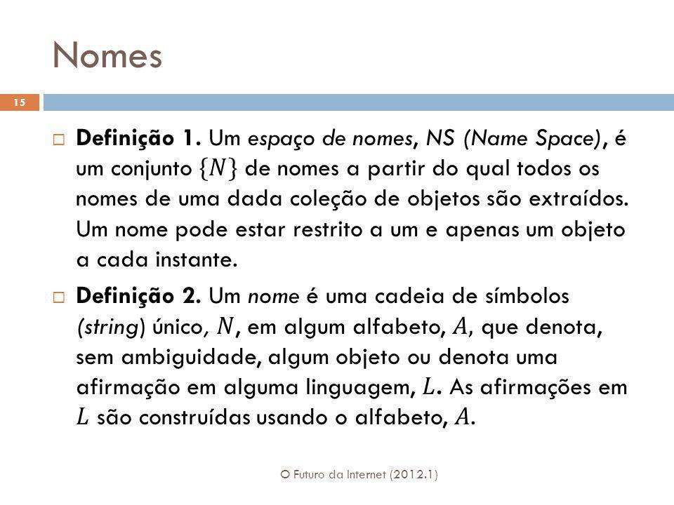 Nomes O Futuro da Internet (2012.1) 15