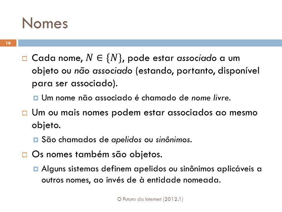 Nomes O Futuro da Internet (2012.1) 16