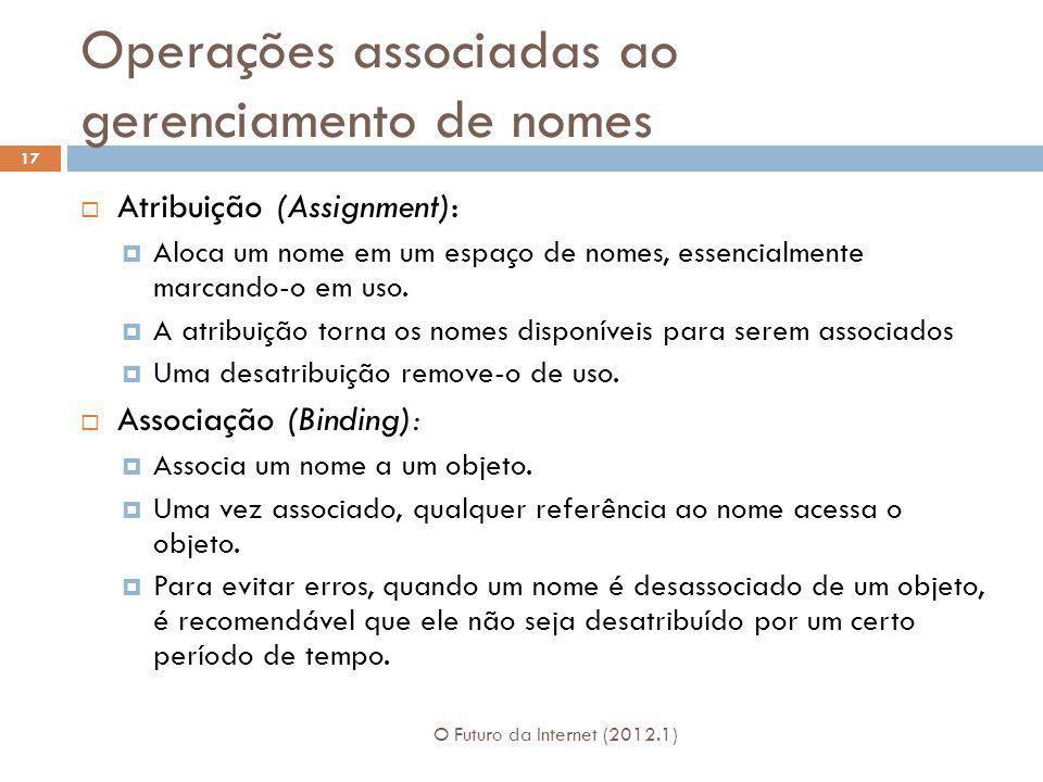 Operações associadas ao gerenciamento de nomes O Futuro da Internet (2012.1) 17 Atribuição (Assignment): Aloca um nome em um espaço de nomes, essencia