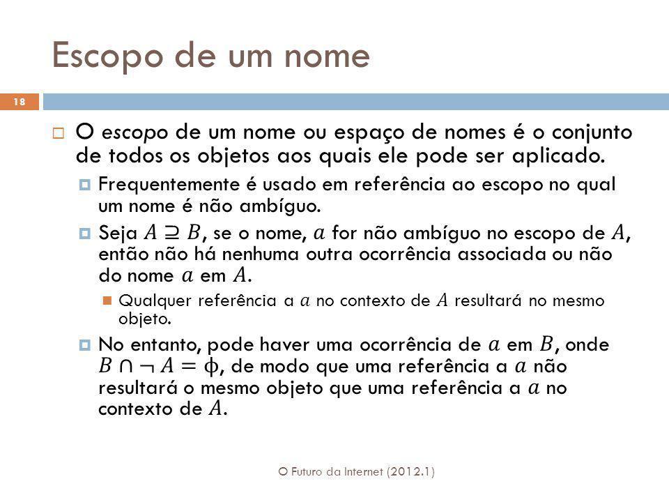 Escopo de um nome O Futuro da Internet (2012.1) 18