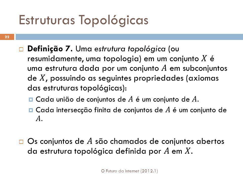 Estruturas Topológicas O Futuro da Internet (2012.1) 22