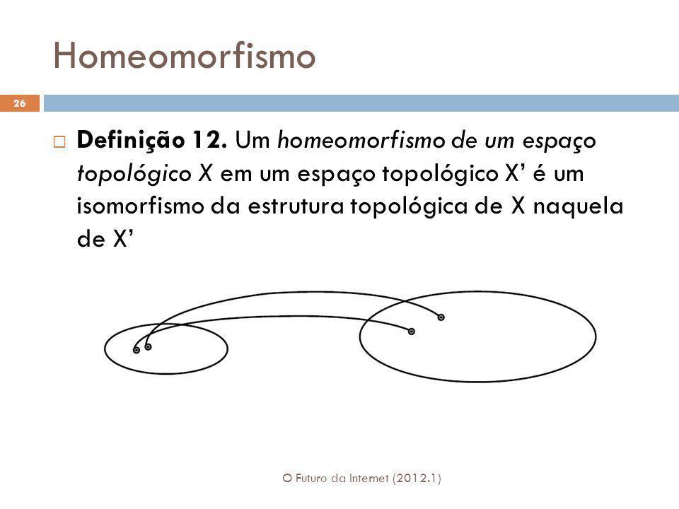 Homeomorfismo O Futuro da Internet (2012.1) 26 Definição 12. Um homeomorfismo de um espaço topológico X em um espaço topológico X é um isomorfismo da