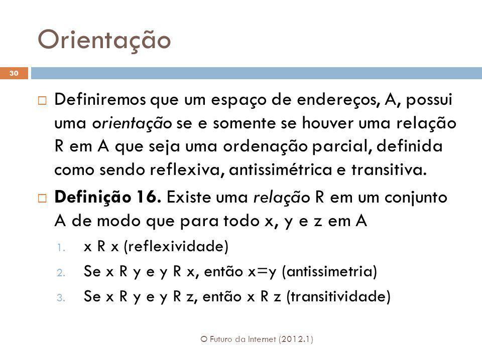 Orientação O Futuro da Internet (2012.1) 30 Definiremos que um espaço de endereços, A, possui uma orientação se e somente se houver uma relação R em A