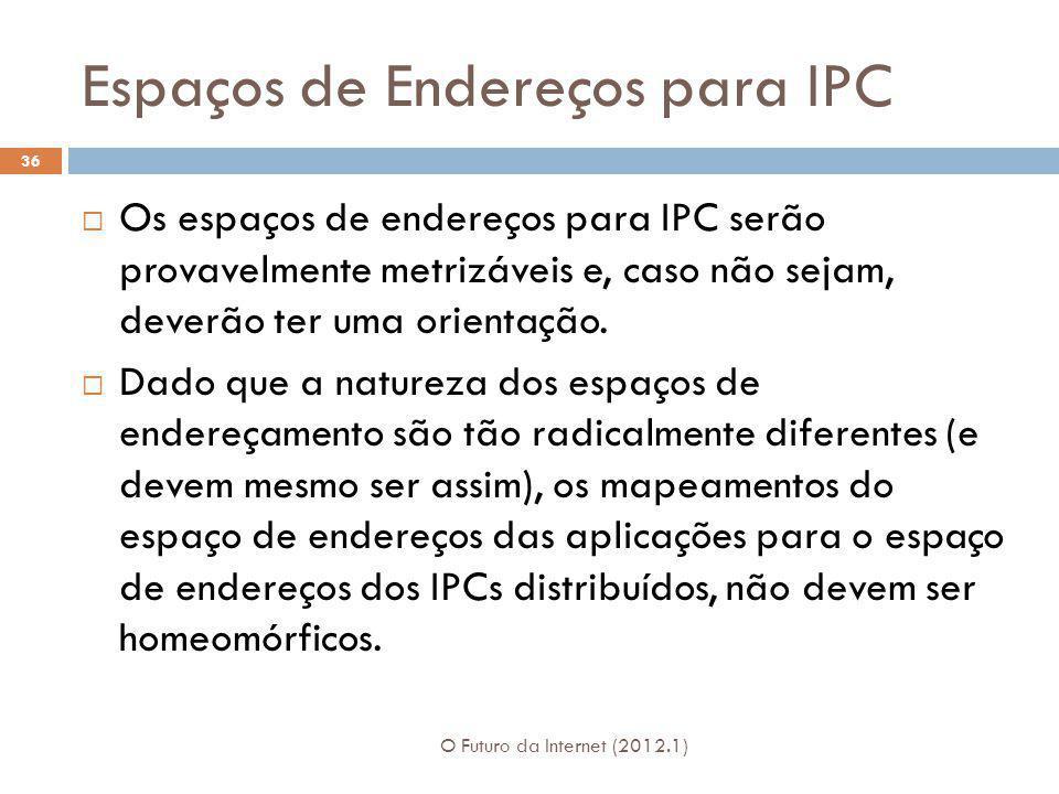 Espaços de Endereços para IPC O Futuro da Internet (2012.1) 36 Os espaços de endereços para IPC serão provavelmente metrizáveis e, caso não sejam, dev