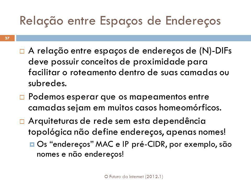 Relação entre Espaços de Endereços O Futuro da Internet (2012.1) 37 A relação entre espaços de endereços de (N)-DIFs deve possuir conceitos de proximi