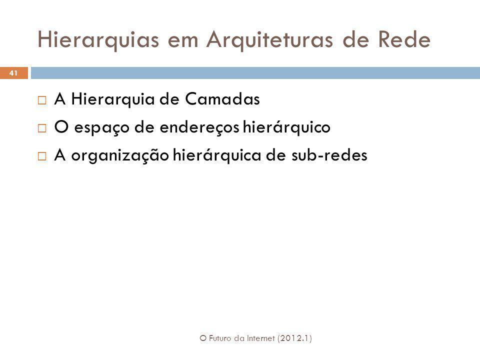 Hierarquias em Arquiteturas de Rede O Futuro da Internet (2012.1) 41 A Hierarquia de Camadas O espaço de endereços hierárquico A organização hierárqui