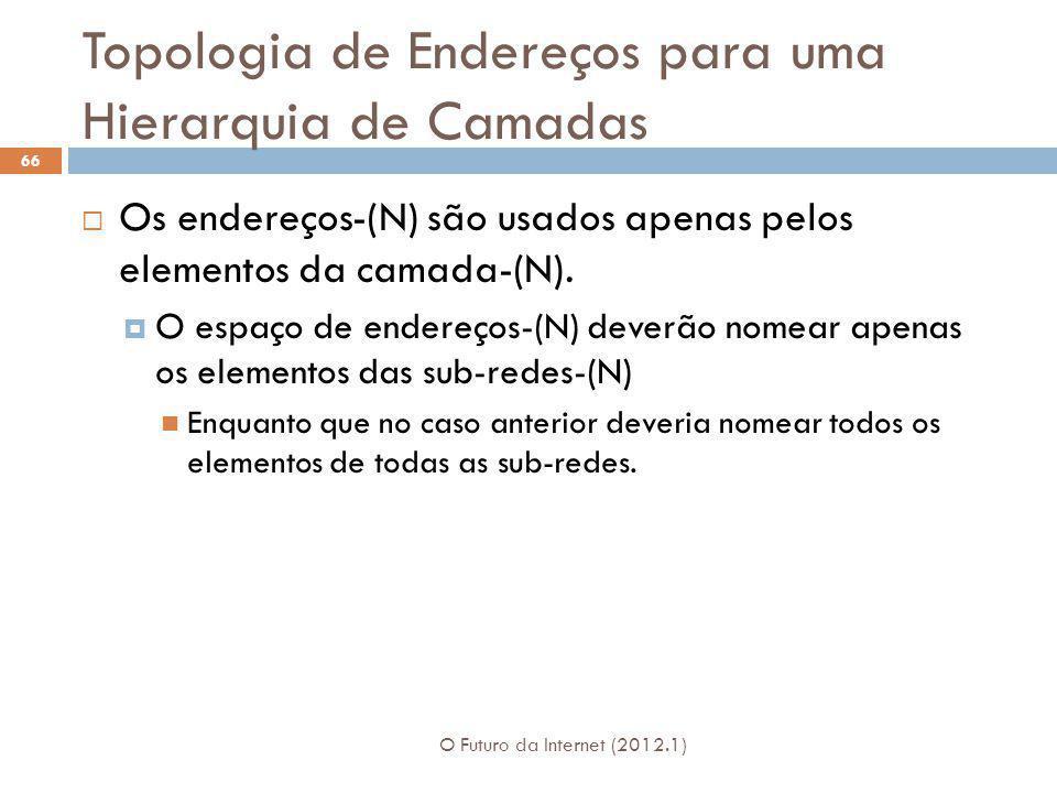 Topologia de Endereços para uma Hierarquia de Camadas O Futuro da Internet (2012.1) 66 Os endereços-(N) são usados apenas pelos elementos da camada-(N