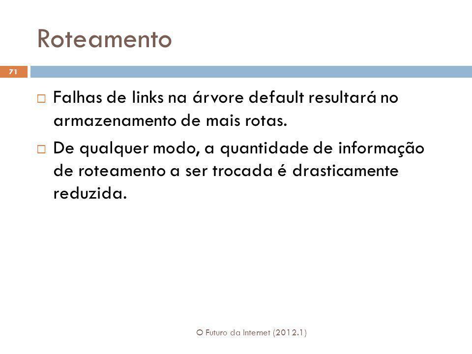 Roteamento O Futuro da Internet (2012.1) 71 Falhas de links na árvore default resultará no armazenamento de mais rotas. De qualquer modo, a quantidade