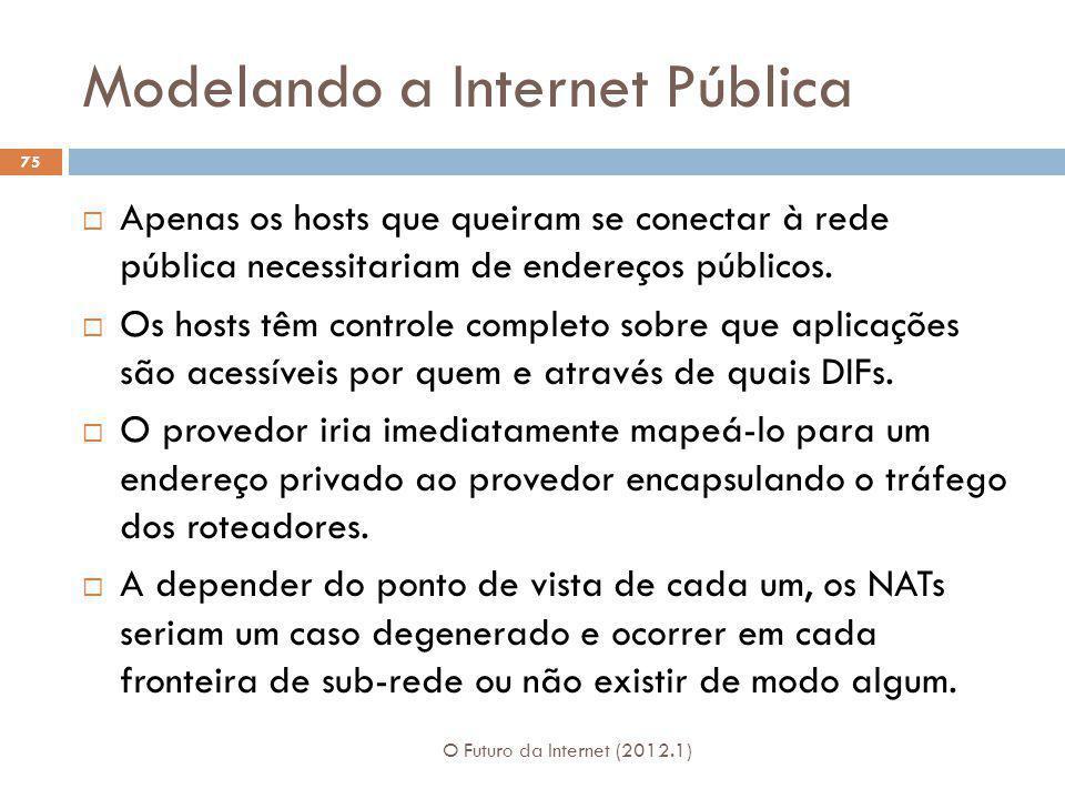 Modelando a Internet Pública O Futuro da Internet (2012.1) 75 Apenas os hosts que queiram se conectar à rede pública necessitariam de endereços públic